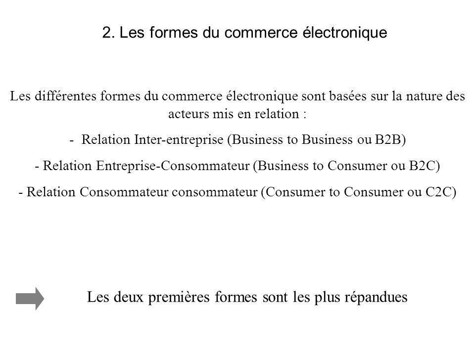 2. Les formes du commerce électronique