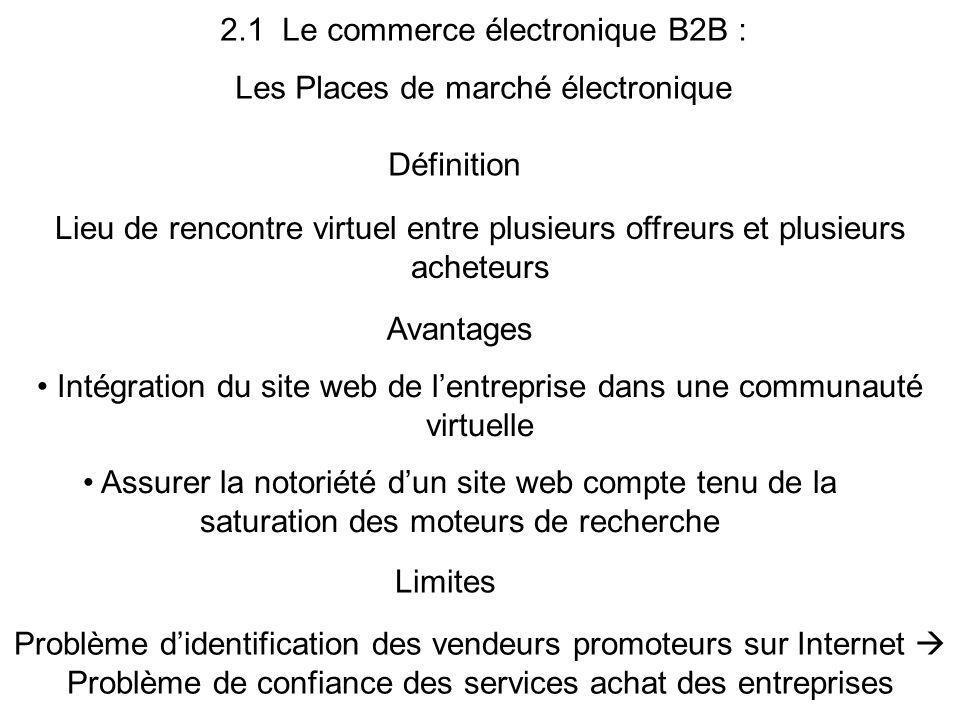 2.1 Le commerce électronique B2B : Les Places de marché électronique