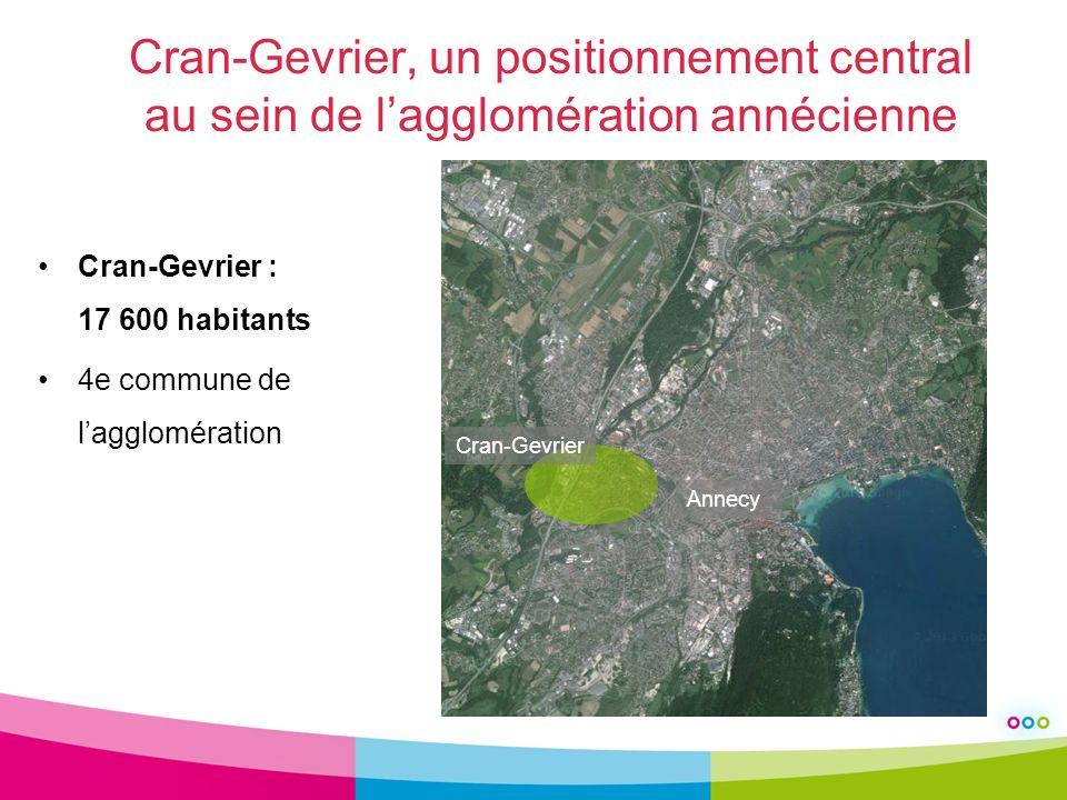 Cran-Gevrier, un positionnement central au sein de l'agglomération annécienne