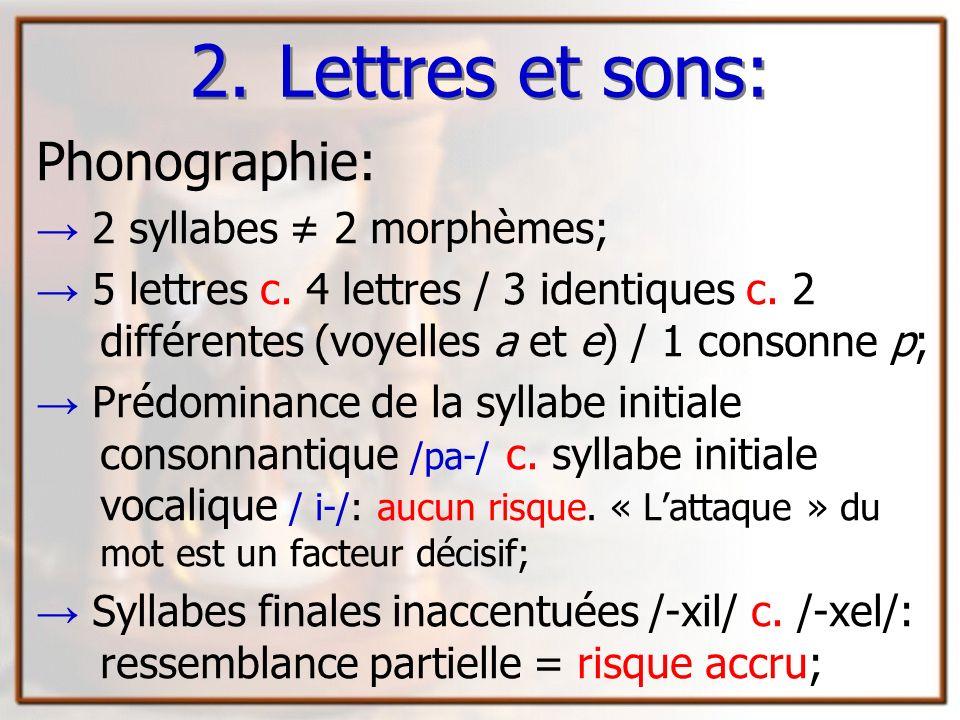 Lettres et sons: Phonographie: → 2 syllabes ≠ 2 morphèmes;