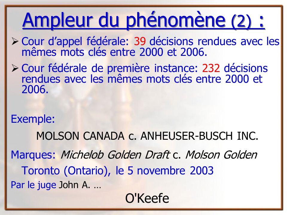 Ampleur du phénomène (2) :