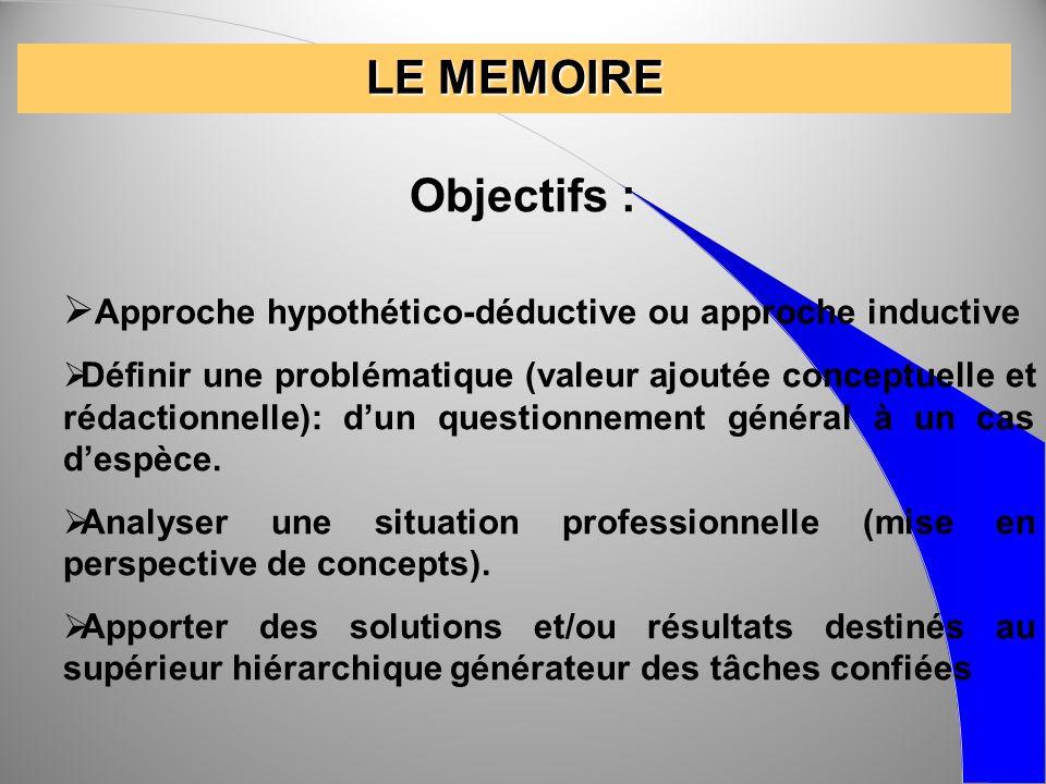LE MEMOIRE Objectifs : Approche hypothético-déductive ou approche inductive.