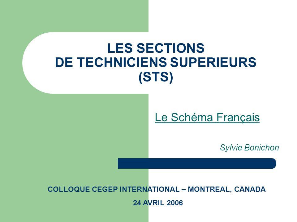 LES SECTIONS DE TECHNICIENS SUPERIEURS (STS)