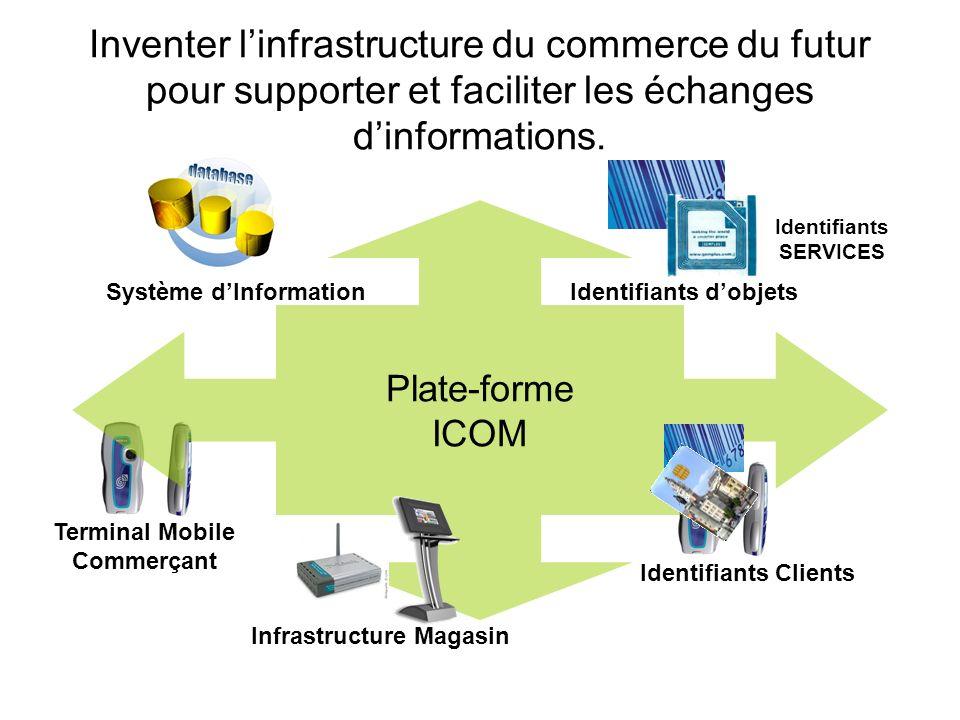 Inventer l'infrastructure du commerce du futur pour supporter et faciliter les échanges d'informations.