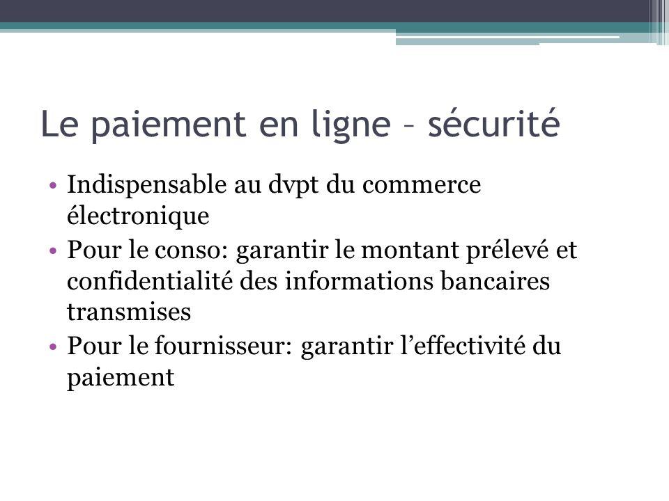 Le paiement en ligne – sécurité