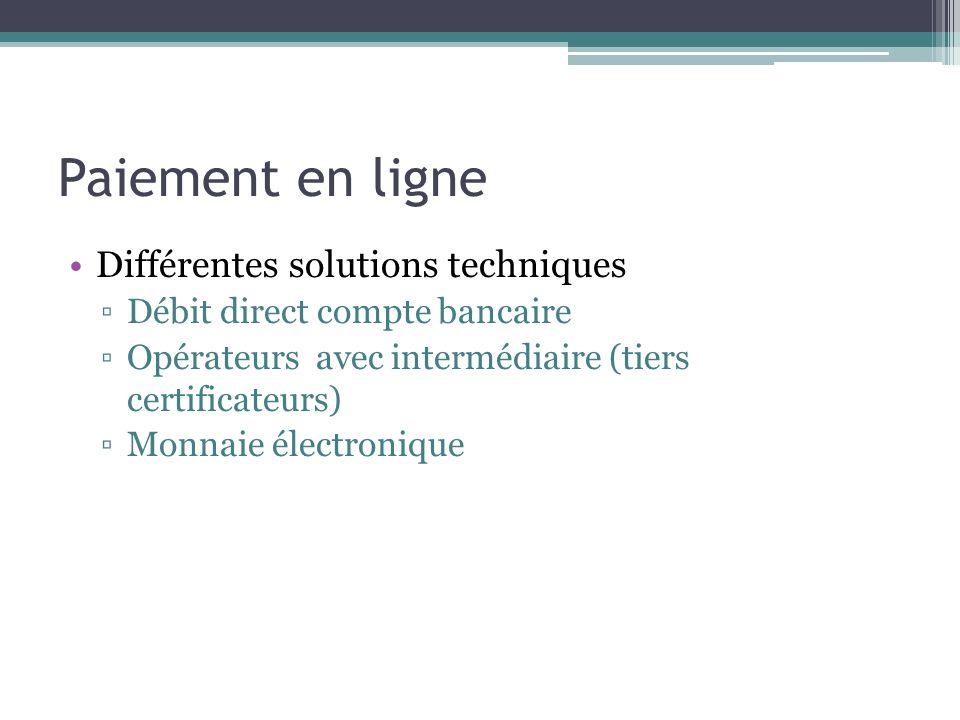 Paiement en ligne Différentes solutions techniques