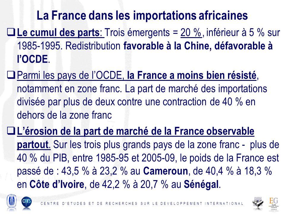 La France dans les importations africaines