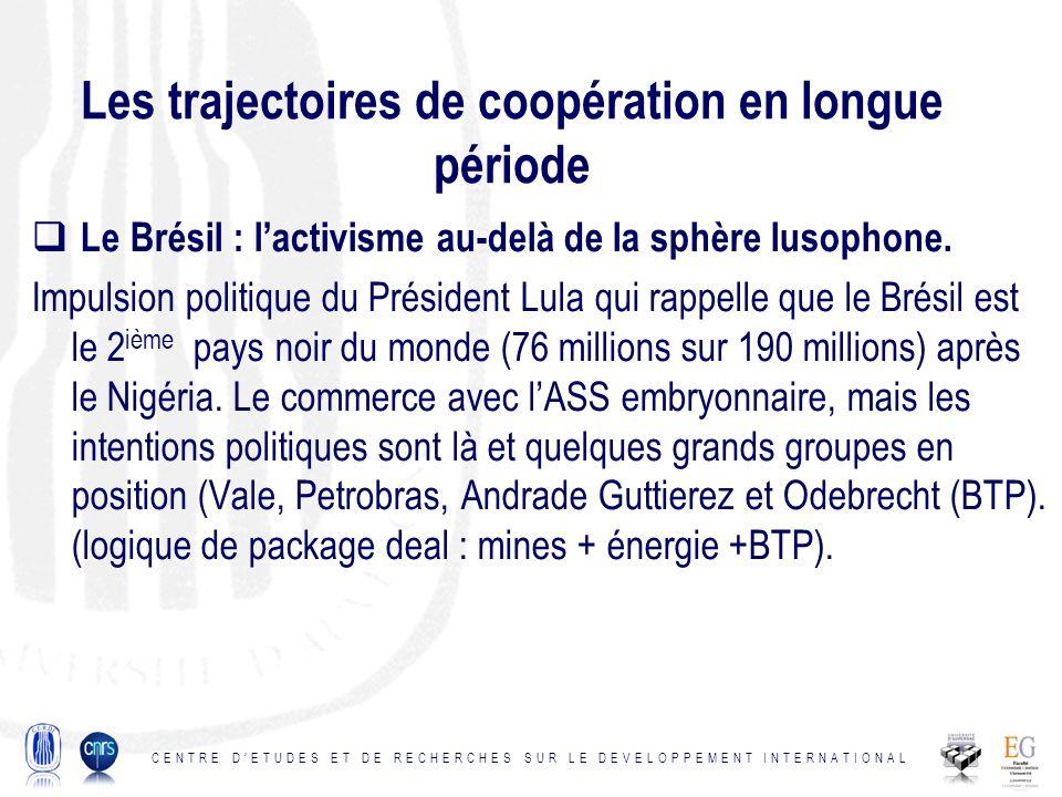Les trajectoires de coopération en longue période