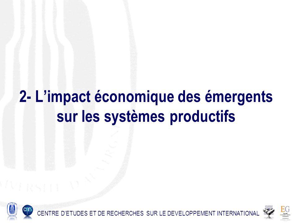 2- L'impact économique des émergents sur les systèmes productifs