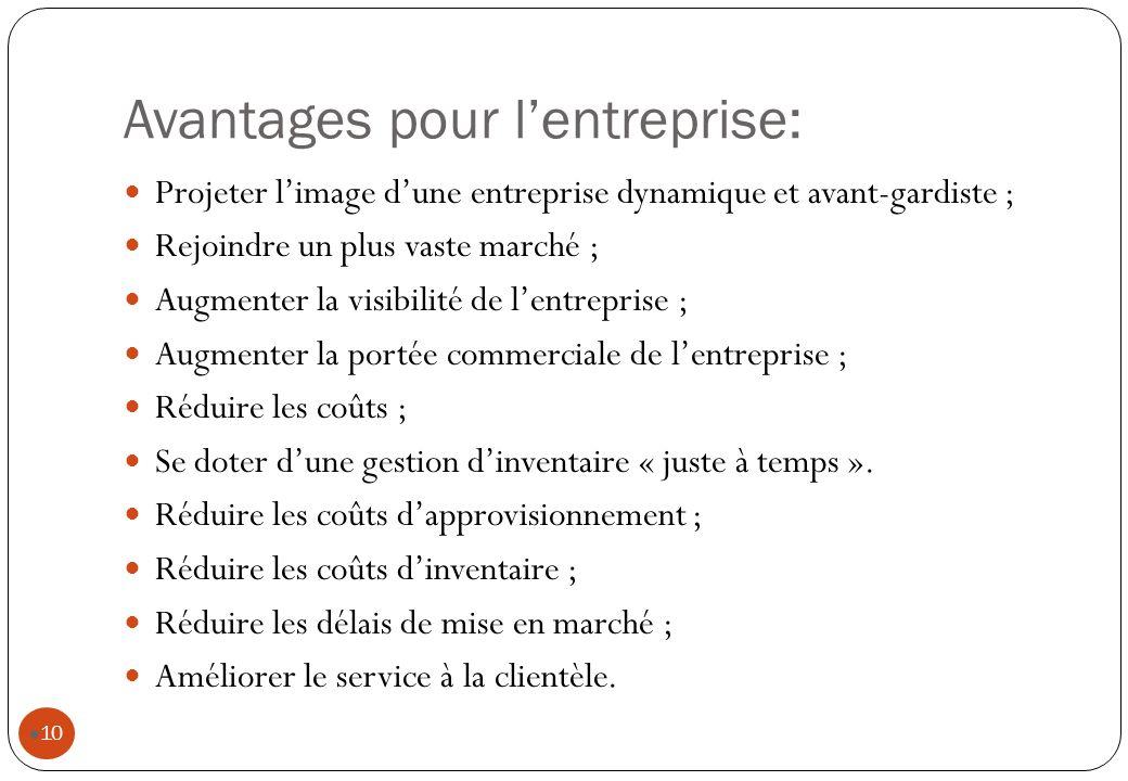 Avantages pour l'entreprise: