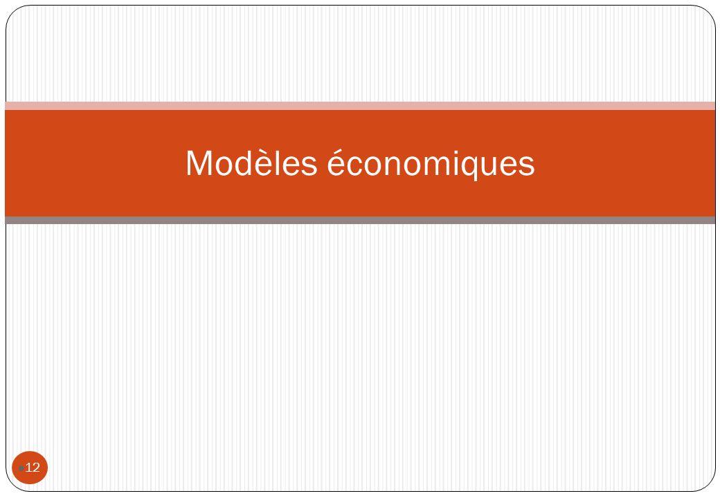 Modèles économiques
