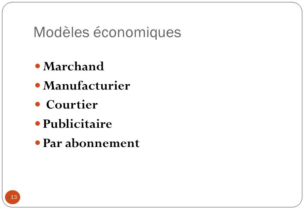 Modèles économiques Marchand Manufacturier Courtier Publicitaire