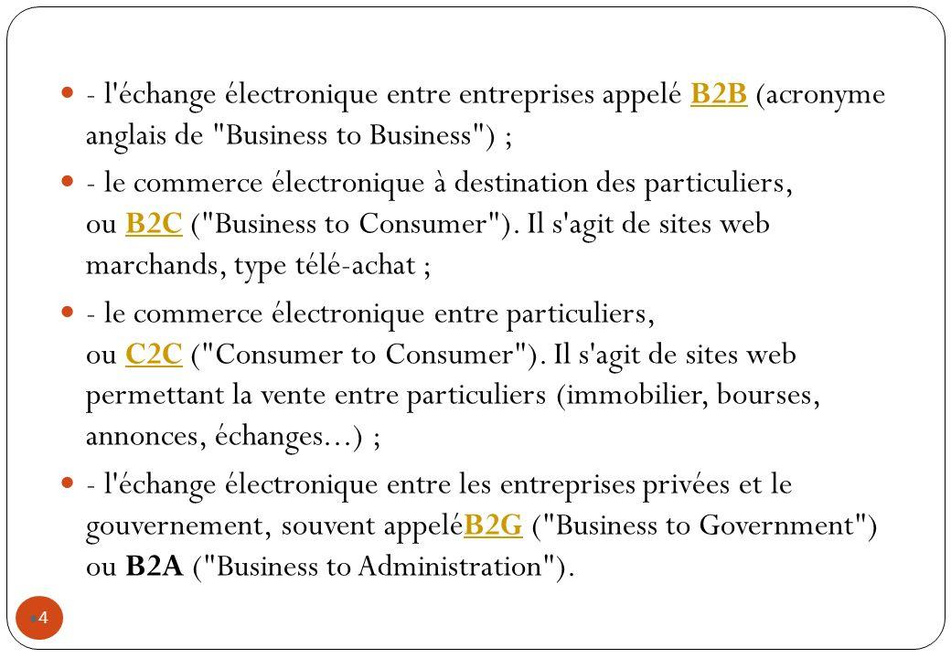 - l échange électronique entre entreprises appelé B2B (acronyme anglais de Business to Business ) ;