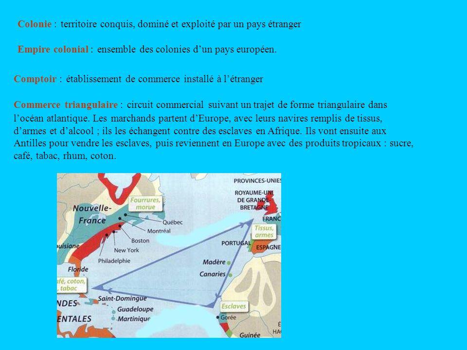 Colonie : territoire conquis, dominé et exploité par un pays étranger