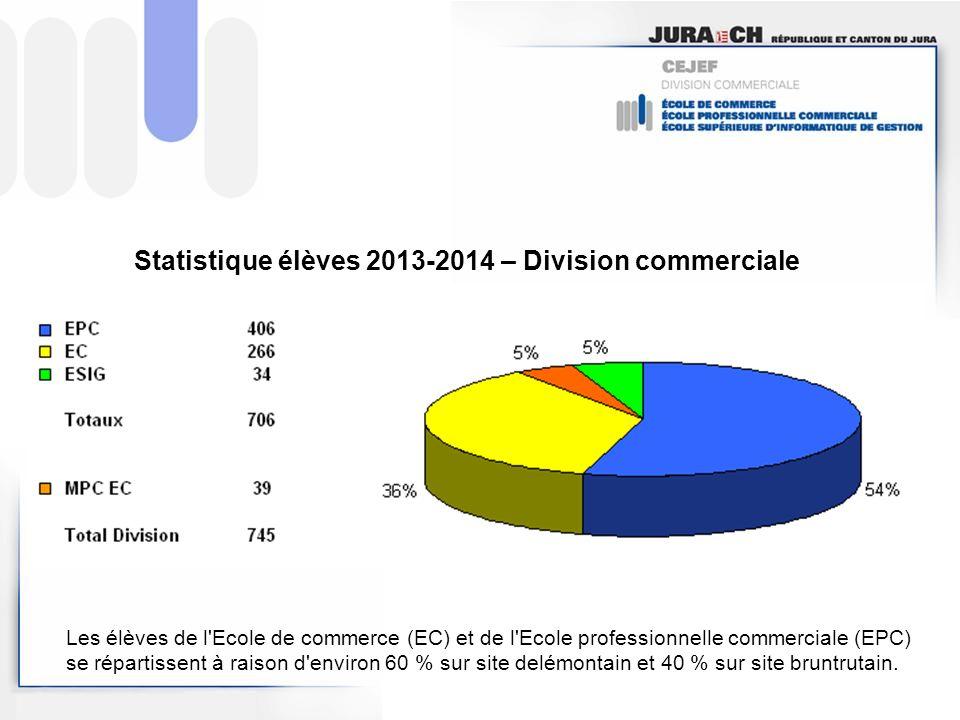 Statistique élèves 2013-2014 – Division commerciale