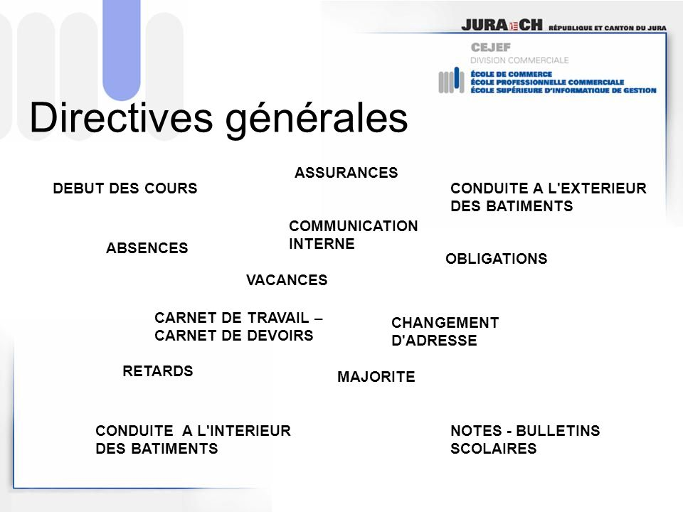 Directives générales ASSURANCES DEBUT DES COURS