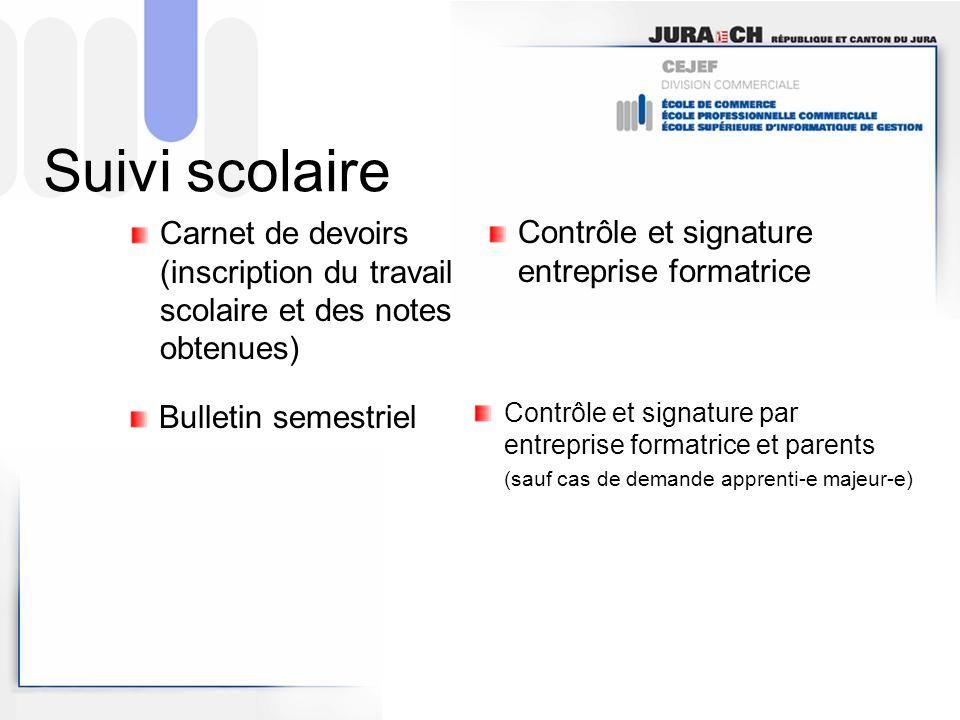 Suivi scolaire Carnet de devoirs (inscription du travail scolaire et des notes obtenues) Contrôle et signature entreprise formatrice.