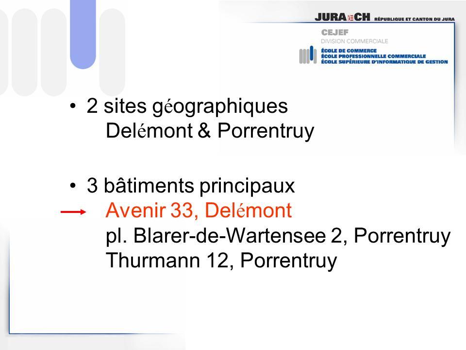 2 sites géographiques Delémont & Porrentruy