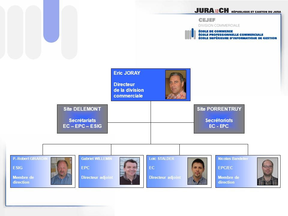 Eric JORAY Directeur de la division commerciale Site DELEMONT