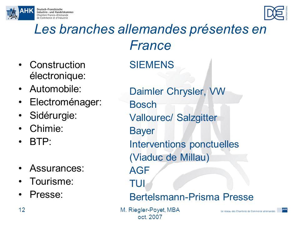 Les branches allemandes présentes en France