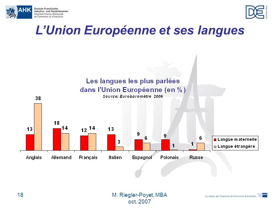 L'Union Européenne et ses langues