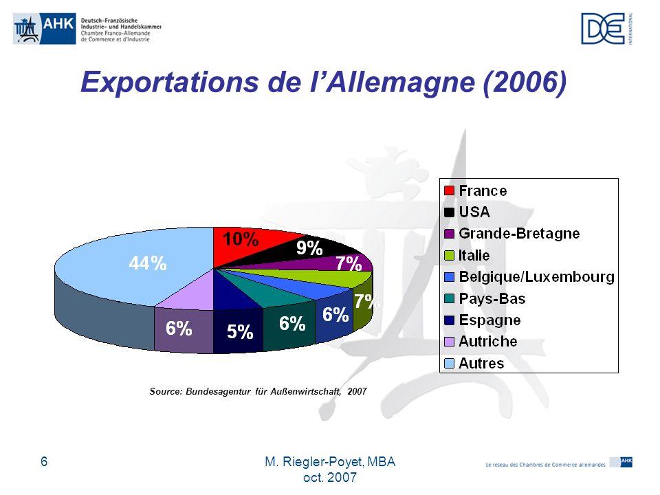 Exportations de l'Allemagne (2006)
