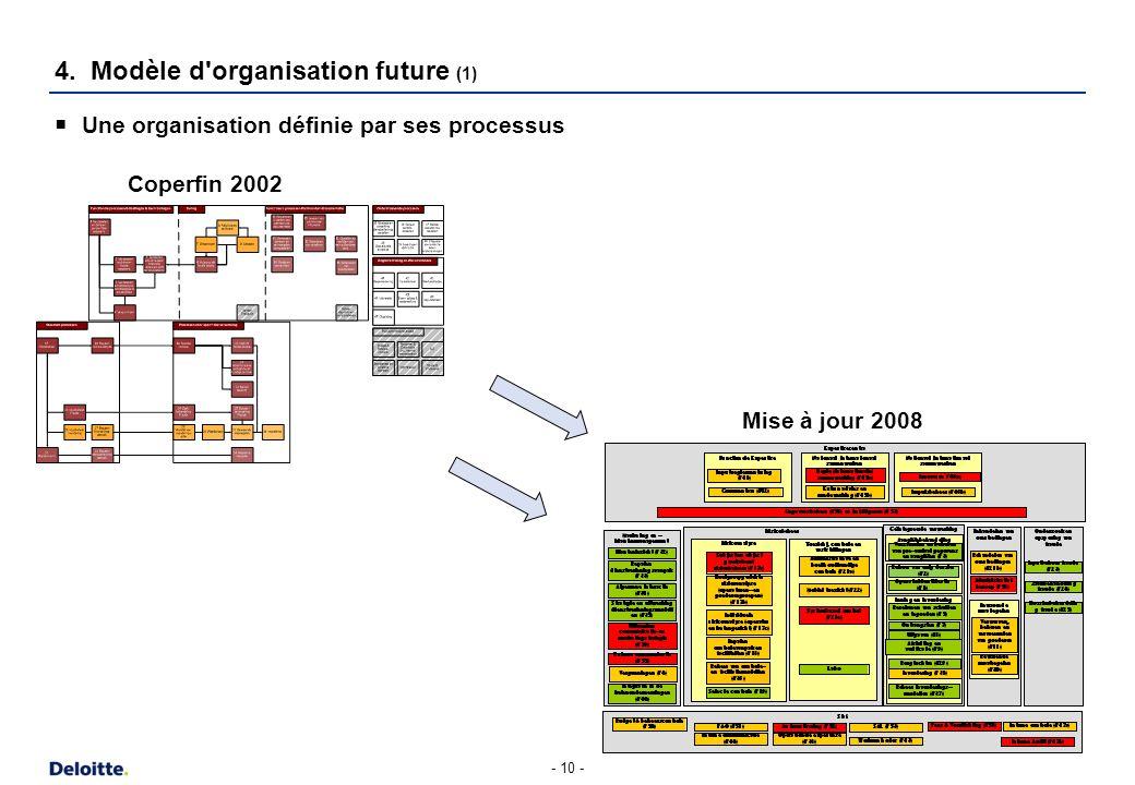 4. Modèle d organisation future (2)