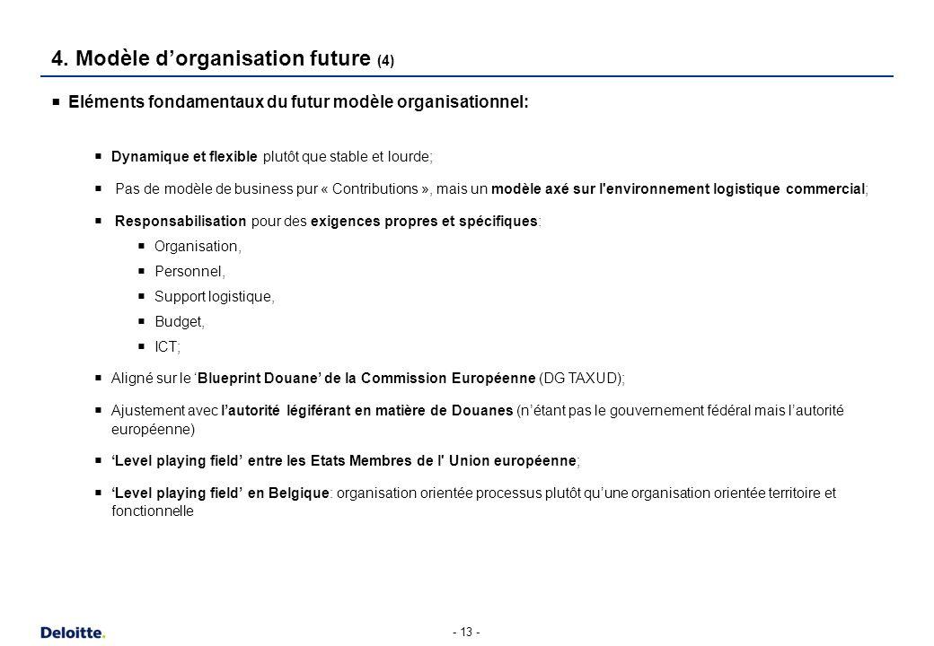 4. Modèle d'organisation future (5)
