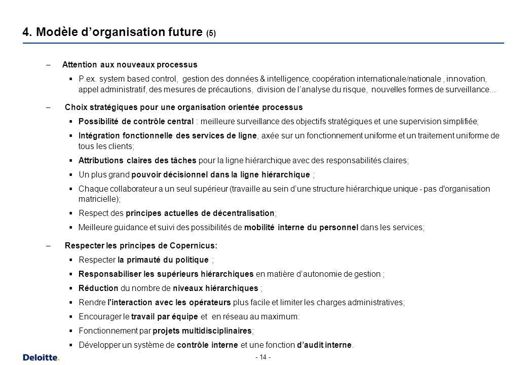 4. Modèle d organisation future (6)