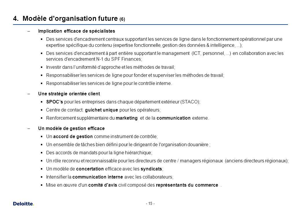 4. Modèle d organisation future (7)