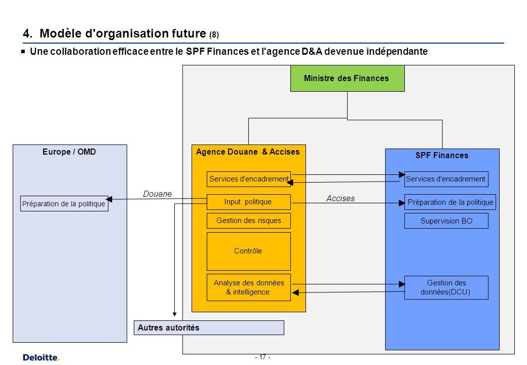 4. Modèle d organisation future (9)