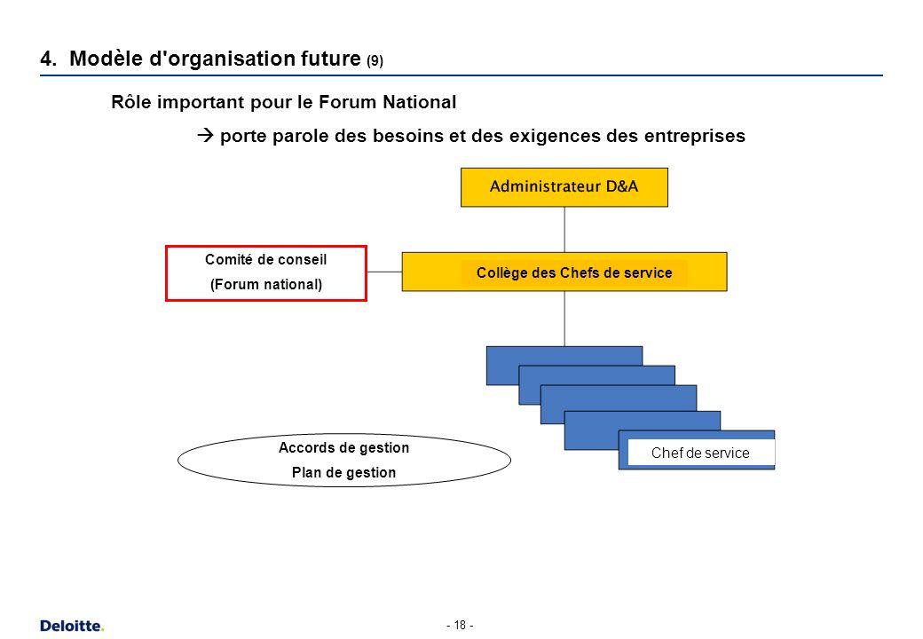 4. Modèle d organisation future (10)