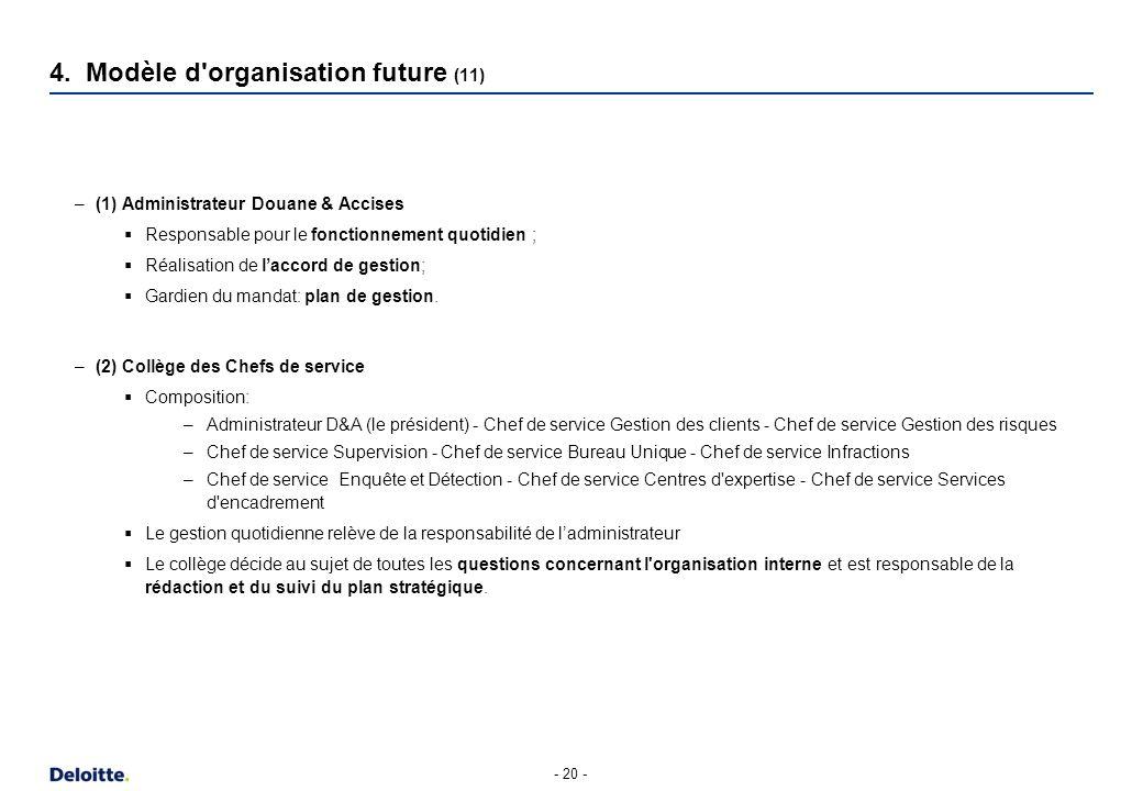 4. Modèle d organisation future (12)