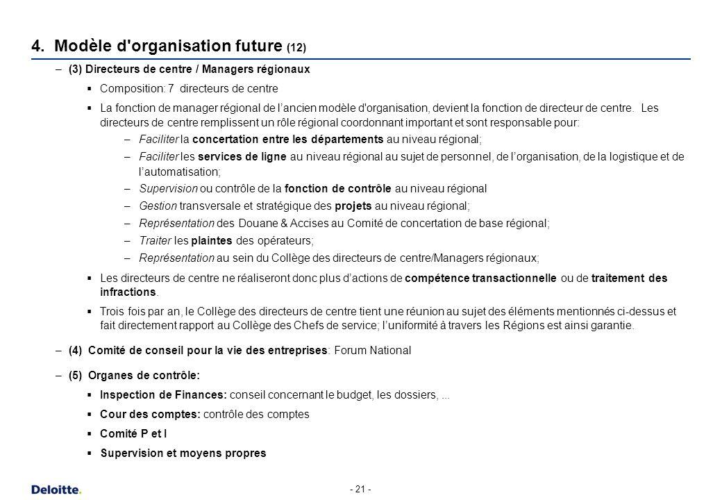 5. Priorités 2009-2012 (1) Quelles sont nos priorités pour 2009-2012