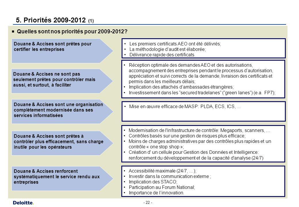 5. Priorités 2009-2012 (2) Plan d implémentation 2009 - 2012