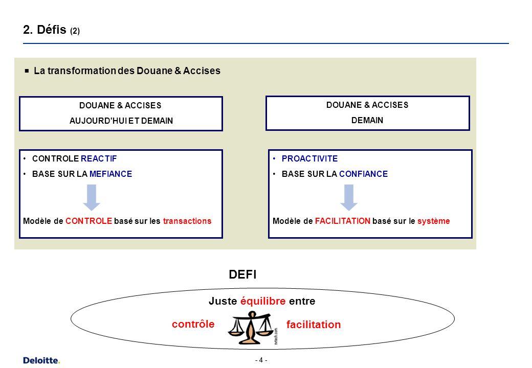 TO BE : AS IS : 2. Défis (3) Le flux des marchandises certifié : v