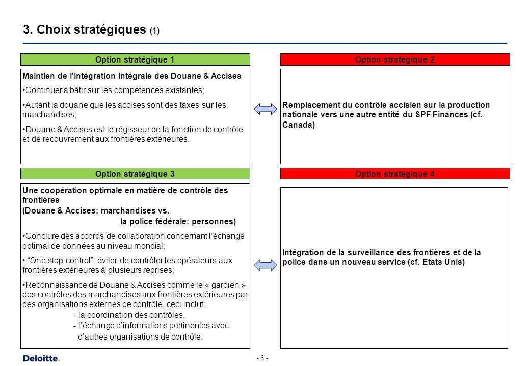 3. Choix stratégiques (2) Indépendance des Douane & Accises