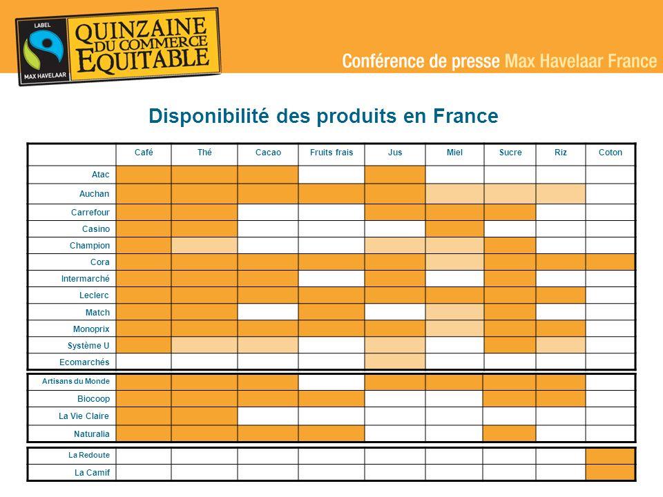 Disponibilité des produits en France