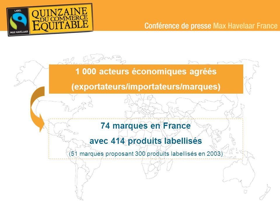 1 000 acteurs économiques agréés (exportateurs/importateurs/marques)
