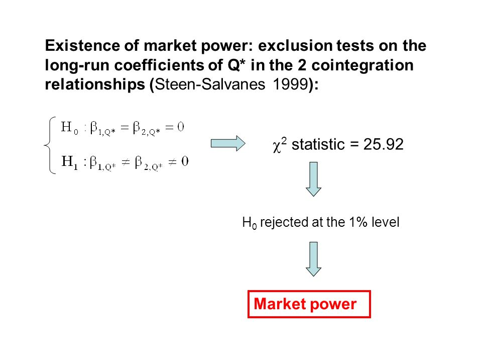 Existence of market power: exclusion tests on the long-run coefficients of Q* in the 2 cointegration relationships (Steen-Salvanes 1999):