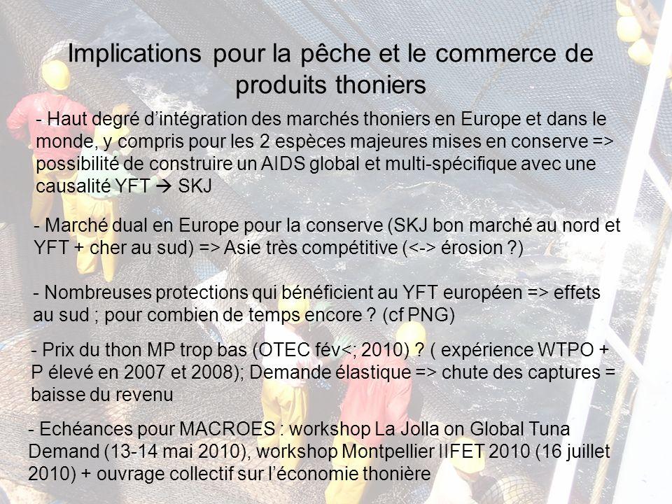 Implications pour la pêche et le commerce de produits thoniers
