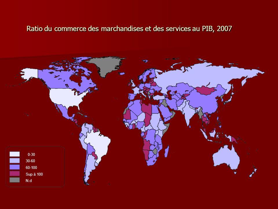 Ratio du commerce des marchandises et des services au PIB, 2007