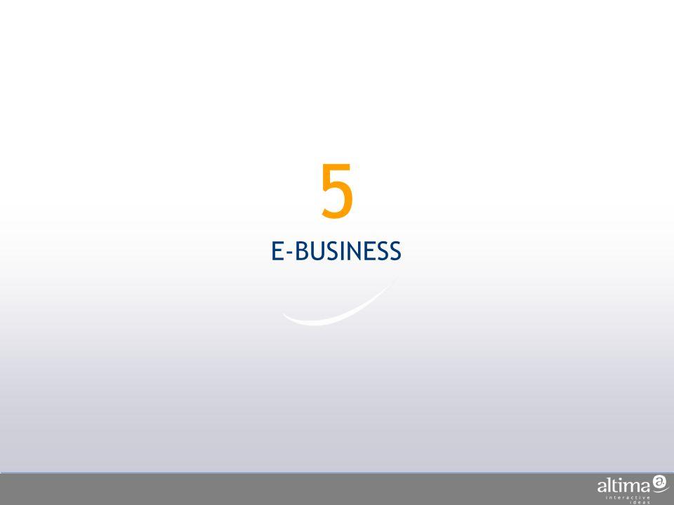 5 E-BUSINESS