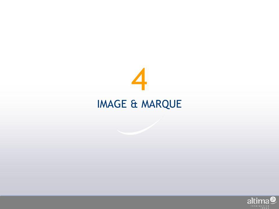 4 IMAGE & MARQUE