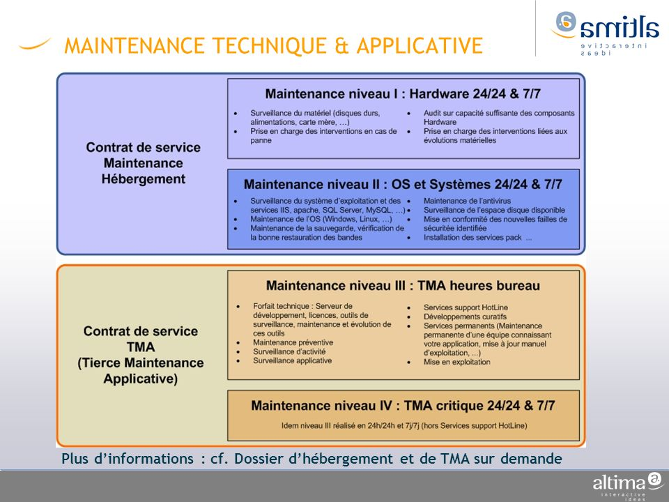 MAINTENANCE TECHNIQUE & APPLICATIVE