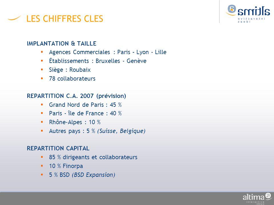 LES CHIFFRES CLES IMPLANTATION & TAILLE