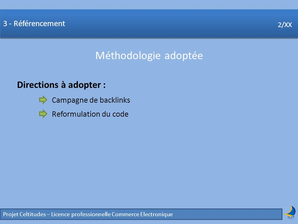 Concurrence Méthodologie adoptée Directions à adopter :