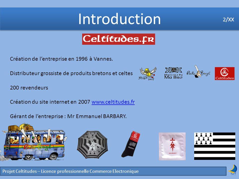 Introduction 2/XX Création de l'entreprise en 1996 à Vannes.
