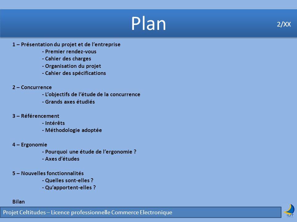 Plan 2/XX. 1 – Présentation du projet et de l'entreprise. - Premier rendez-vous. - Cahier des charges.