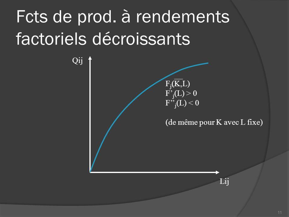Fcts de prod. à rendements factoriels décroissants